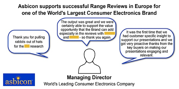 Major World Reviews >> Range Review Success Delivered For Global Consumer