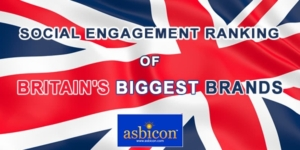 Social Engagement Ranking of Britain's Biggest Brands